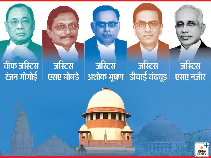 Judges-of-Ayodhya-Case.jpeg